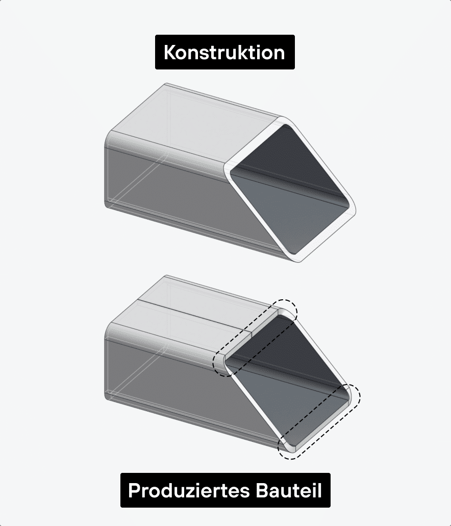 Durch das 2D-Rohrlaserschneiden fallen Abschrägungen an den Kanten teilweise kürzer aus als diese in der CAD-Datei definiert wurden.