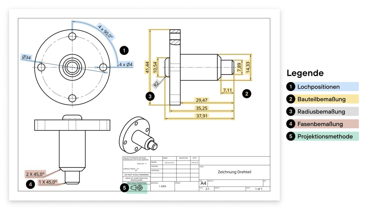 Farblich markierte Beispiel PDF Drehteile