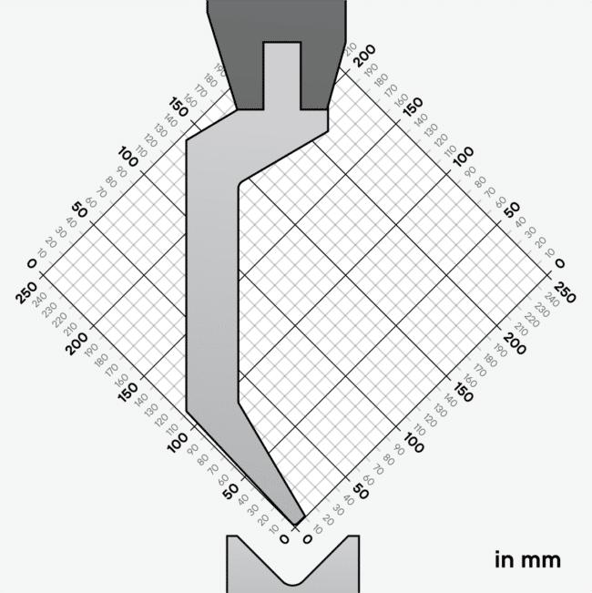 Maße Oberwerkzeug