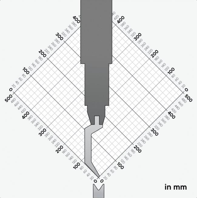 Dimensions porte-poinçon