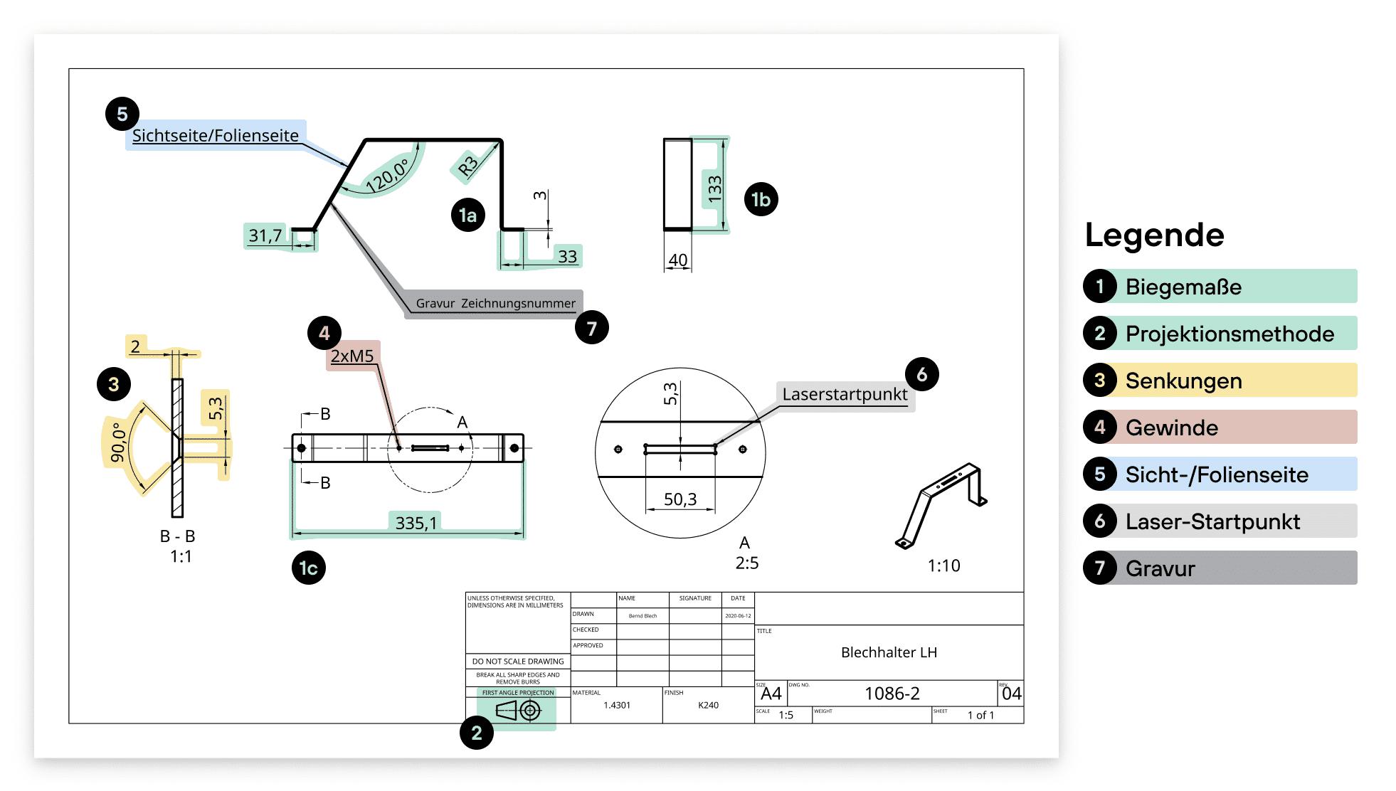 Farblich markierte Beispiel PDF