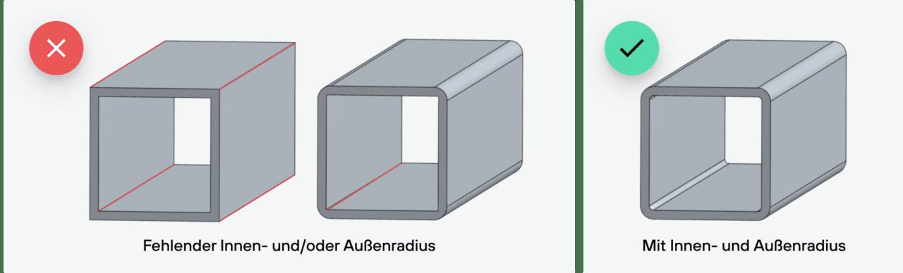 Vierkantradien: Falsch und richtig in der Gegenüberstellung.