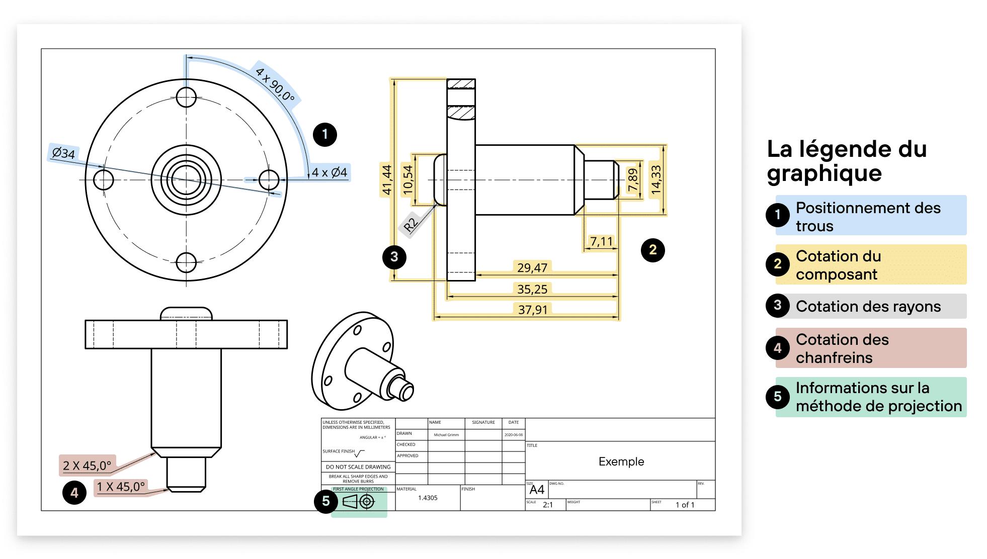 Exemple d'un dessin technique