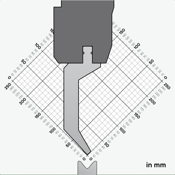 Maximale Schenkellänge Oberwerkzeug