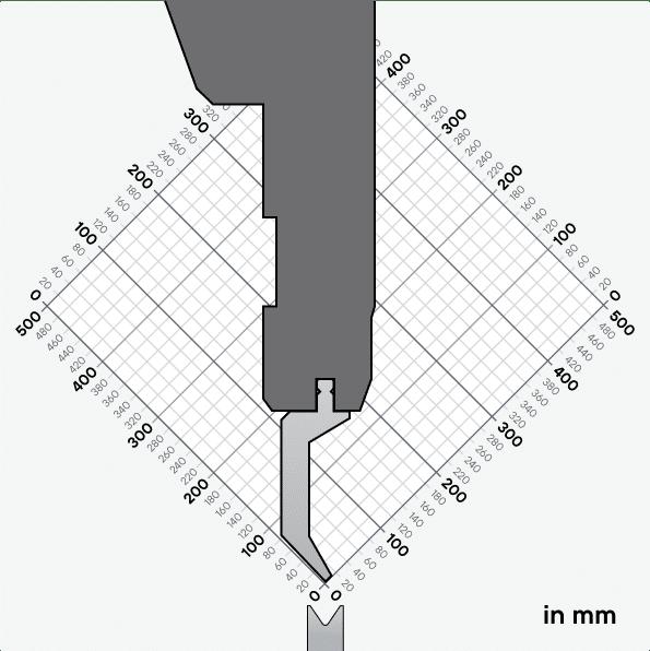 Maximale Schenkellänge Pressbalken